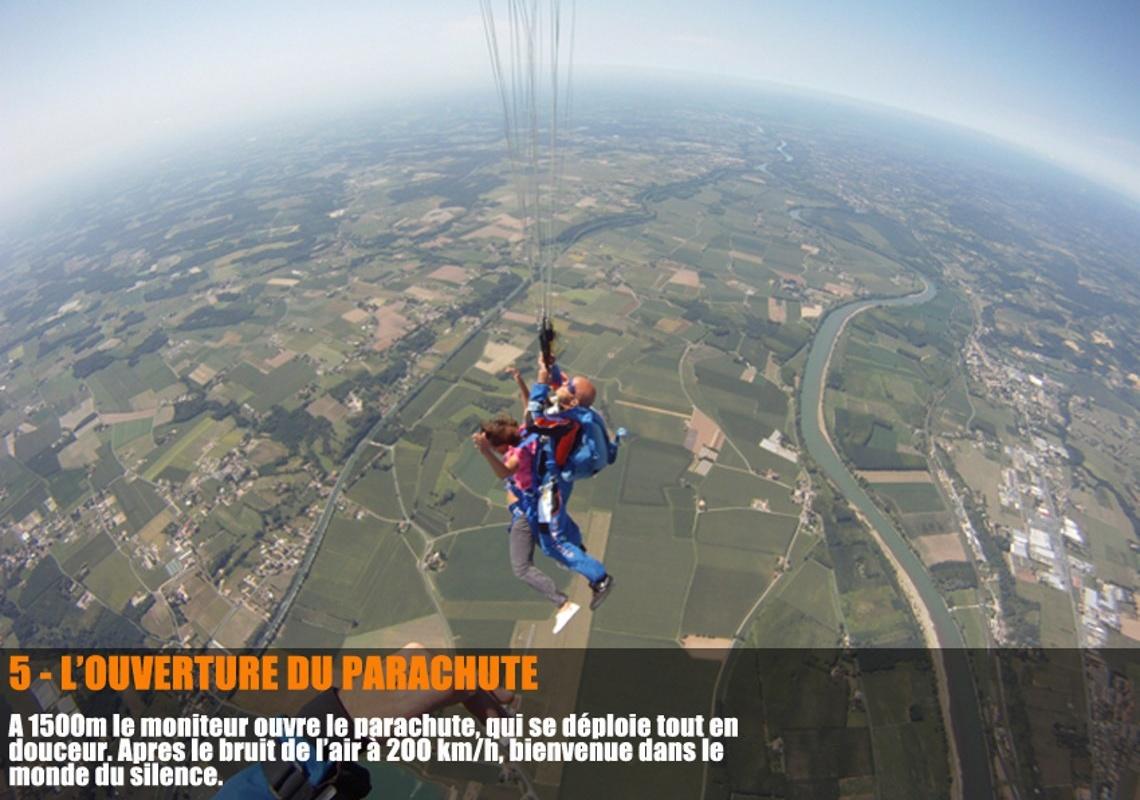 Saut tandem, l'ouverture du parachute